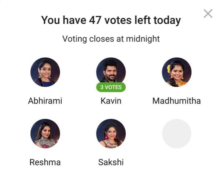 Bigg Boss 3 Tamil Vote: Abhirami, Kavin, Madhumitha, Reshma